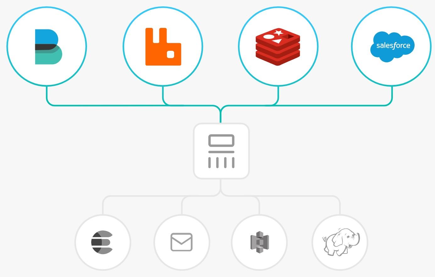 logstash-input-elk-stack