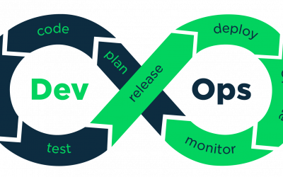 DevOps All in One