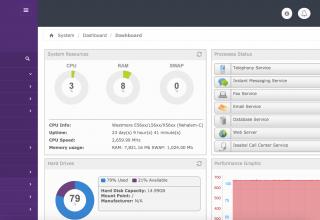 Đào tạo chuyển giao hệ thống tổng đài VoIP doanh nghiệp